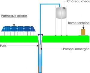 pompage_solaire